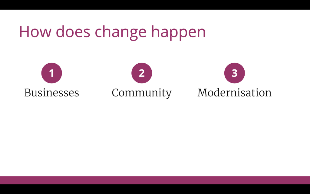 Slide with WordPress driving forces businesses, community, and modernisation