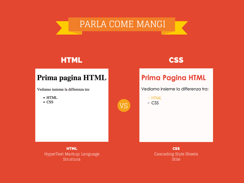 Differenza HTML/CSS